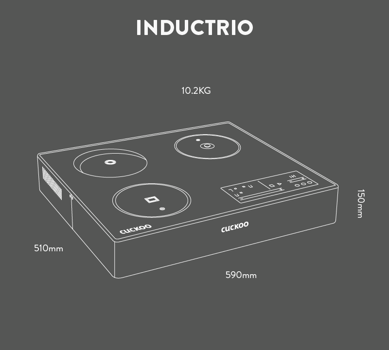 Inductrio-Spec-Image-min
